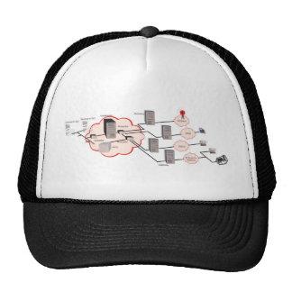 project net network hats