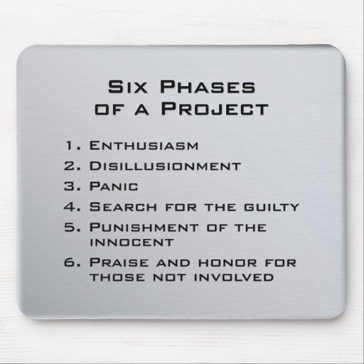 Project Phases Mouse Pads