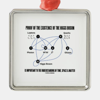 Proof Of The Existence Of The Higgs Boson Christmas Ornament
