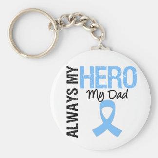 Prostate Cancer Always My Hero My Dad Basic Round Button Key Ring