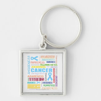Prostate Cancer Awareness Collage Key Chain