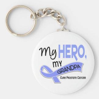 Prostate Cancer MY HERO, MY GRANDPA 42 Key Ring