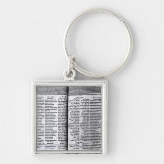 Psalm of David: Psalterim Octaplums, 1516 Key Ring