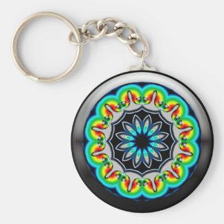 psyKEYdelic Keychain