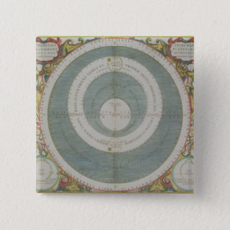 Ptolemaic System, from 'The Celestial Atlas, or Th 15 Cm Square Badge