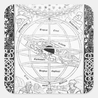 Ptolemy's System Square Sticker
