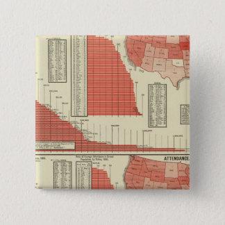 Public schools enrollment and attendance 15 cm square badge