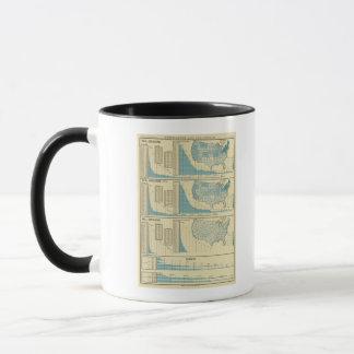 Publications and circulation mug
