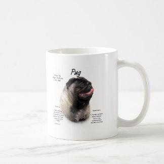 Pug History Design Coffee Mug