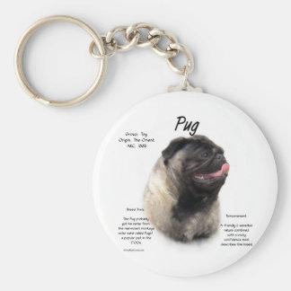 Pug History Design Keychain