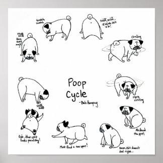 Pug Poop Cycle Poster