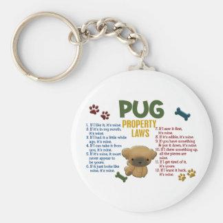 Pug Property Laws 4 Key Ring
