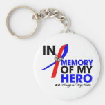 Pulmonary Fibrosis Tribute In Memory of My Hero Basic Round Button Key Ring