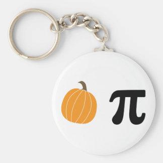 Pumpkin Pi Key Ring