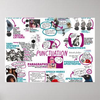 Punctuatio Poster KS2 KS3 English Classroom Poster