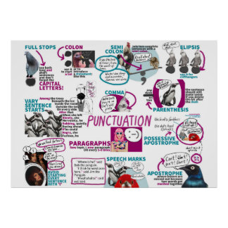 Punctuation Classroom Poster English KS2 KS3