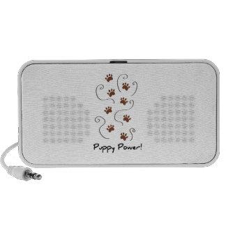 Puppy Power Mp3 Speaker