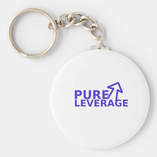 Pure Leverage Keychain