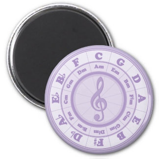 Purple Circle of Fifths 6 Cm Round Magnet
