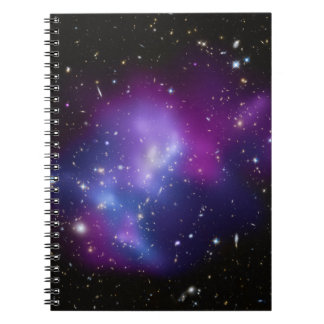 Purple Galaxy Cluster Notebooks