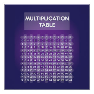 Purple Multiplication Table Poster