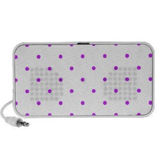 Purple Polkadots Small PC Speakers