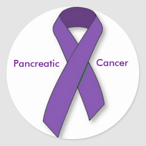 pancreatic cancer term paper Abstract pc (pancreatic cancer) is the fourth most common cause of death due to  cancer  all the authors read and approved the final paper.