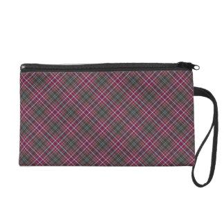 Purple tartan pattern wristlet