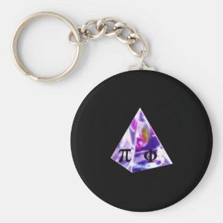 Pyramid symbol Pi and the Golden Ration Key Ring