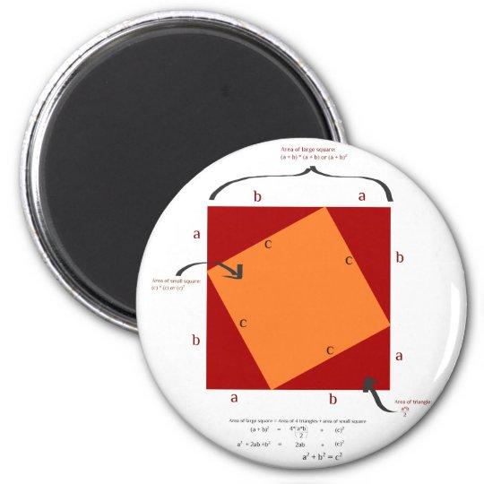 Pythagoras demonstration - math is beautiful. 6 cm