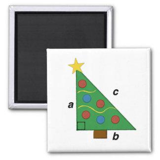 Pythagorean Theorem Christmas Geom-e-tree Magnet