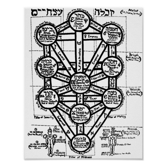 Qabalah Poster - Black and White