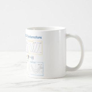 Quadratic functions - Transformations Coffee Mug