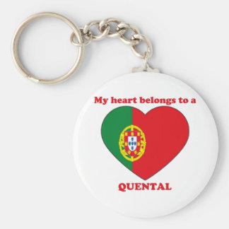 Quental Keychains