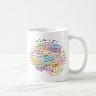 Quilter's Brain Basic White Mug