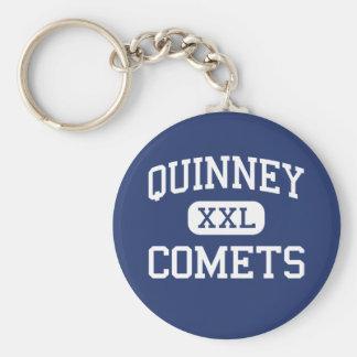 Quinney Comets Middle Kaukauna Wisconsin Keychains