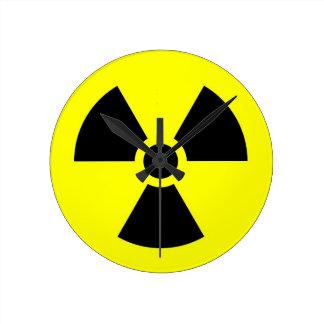 Radiation Round Clock