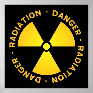 Radiation Warning Poster