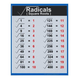 Radicals Square Roots Posters