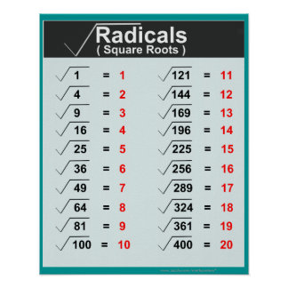 Perfect Squares Posters | Zazzle.co.uk