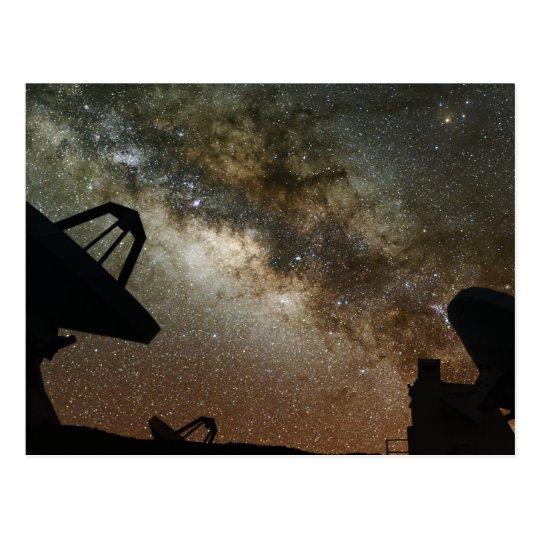 Radio Telescopes and Milky Way Postcard