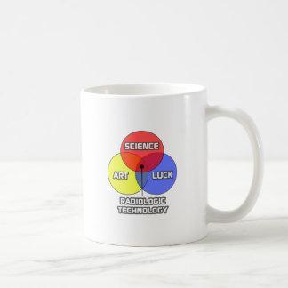 Radiologic Technology .. Science Art Luck Basic White Mug