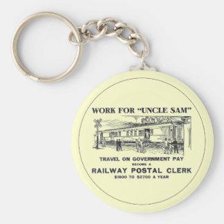 Railway Postal Clerk 1926 Keychains