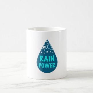 RAIN Power Logo Coffee Mug