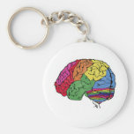 Rainbow Brain Basic Round Button Key Ring