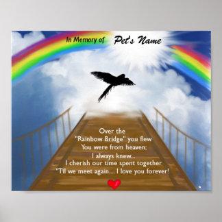 Rainbow Bridge Memorial Poem for Birds Poster