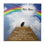 Rainbow Bridge Memorial Poem for Hamsters