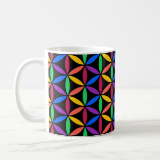 Rainbow circles coffee mug