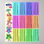 Rainbow owls multiplication table fun