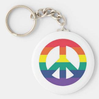 Rainbow Peace Symbol Basic Round Button Key Ring